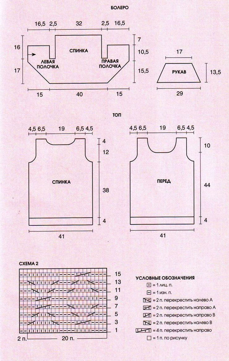 Как сделать выкройку на вязанные изделия