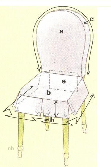 Сшить своими руками чехол на стульчик для кормления