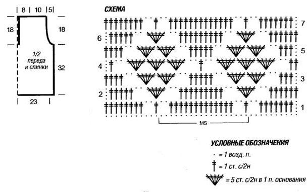 Схемы вязания из меланжевой крючком 999